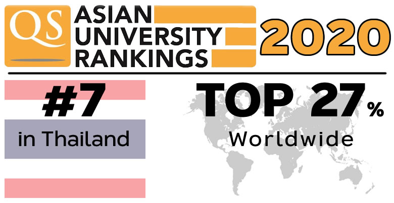 PSU Ranked 7th in Thailand by Q.S. in 2020