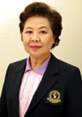 Prof. Dr. Aree Wiboonpongse